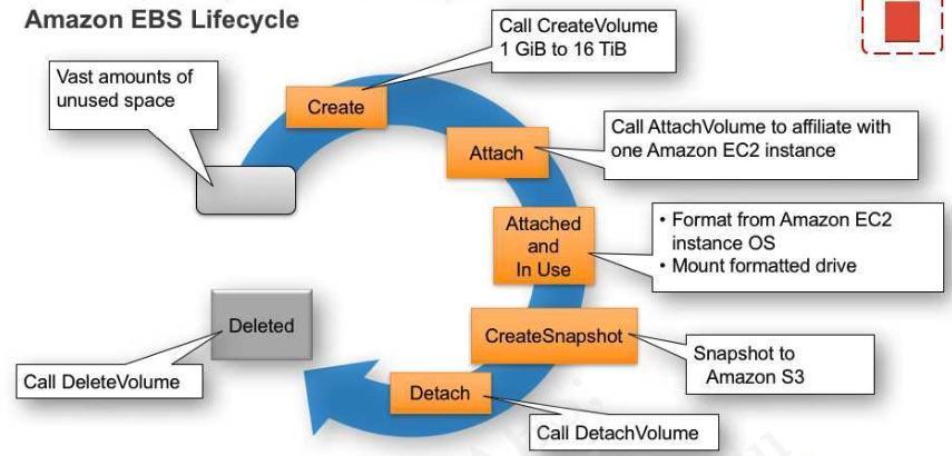 Cloud computing Basic concepts | Guoze Tang