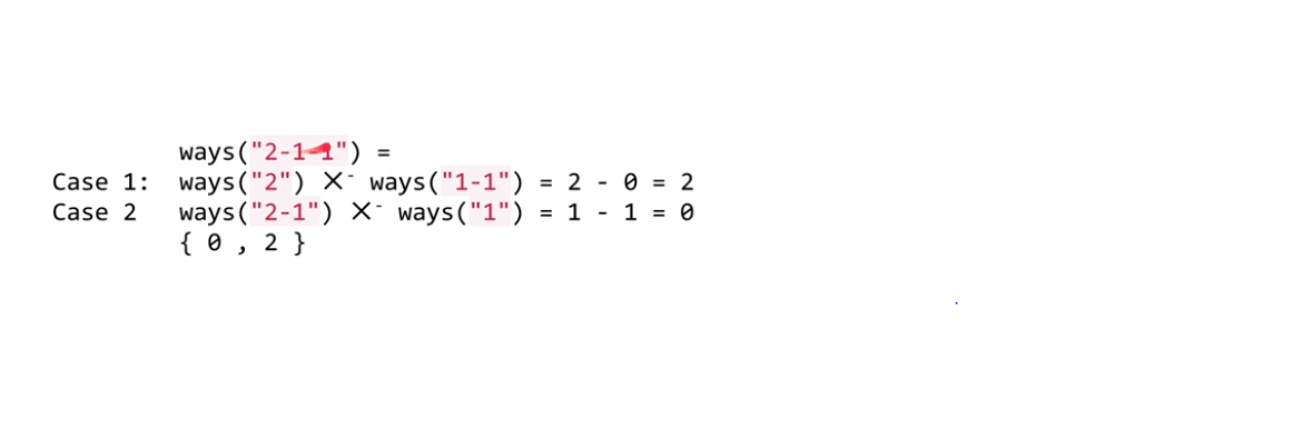 Different Ways to Add Parentheses · Leetcode